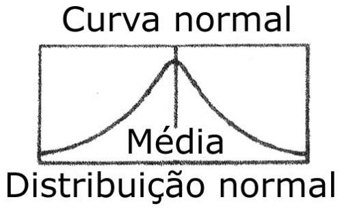 Blog do Prof. Djalma Santos   Educação, Biologia e afins.   Página 52 cef628a1f9