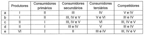 tabela2