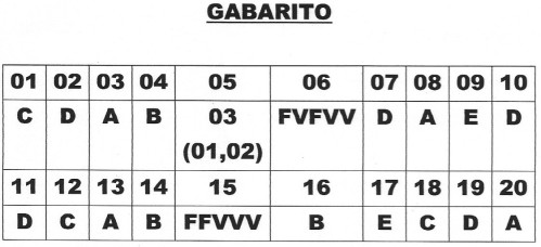 GABARITO 2