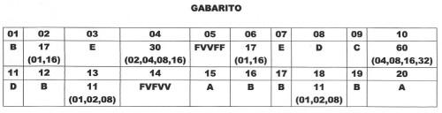 gabarito.2
