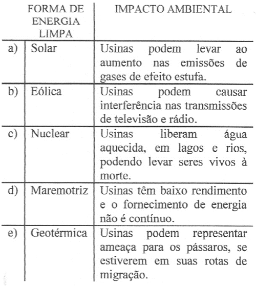 Blog Do Prof Djalma Santos Educação Biologia E Afins